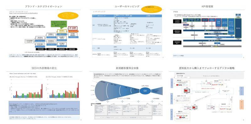 無料分析サービス資料の一部