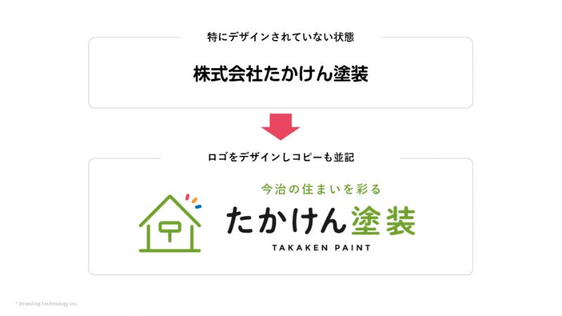 ロゴにブランドメッセージを並記した際のイメージ