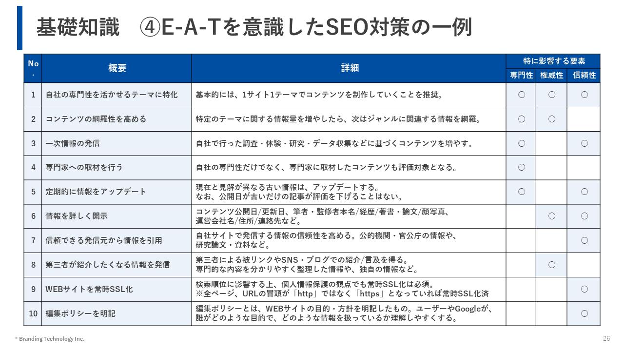 【チェックリスト付き】SEO対策_ウェブサイトの集客力UPに欠かせない『基礎対策集』